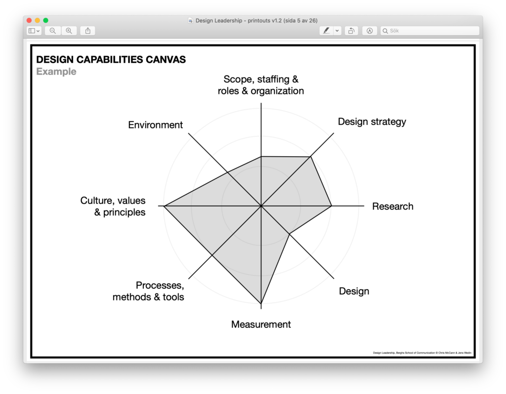 Design Assessment Framework